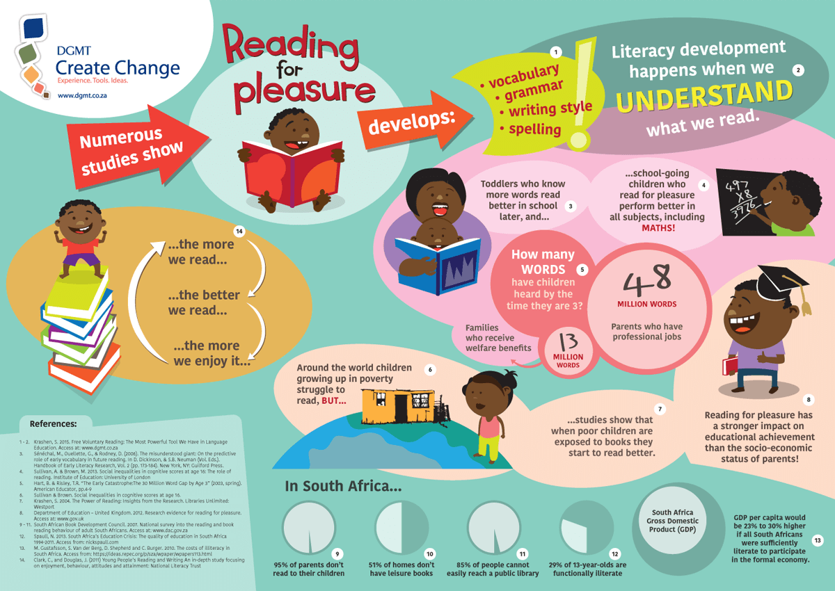 Reading for pleasure infographic
