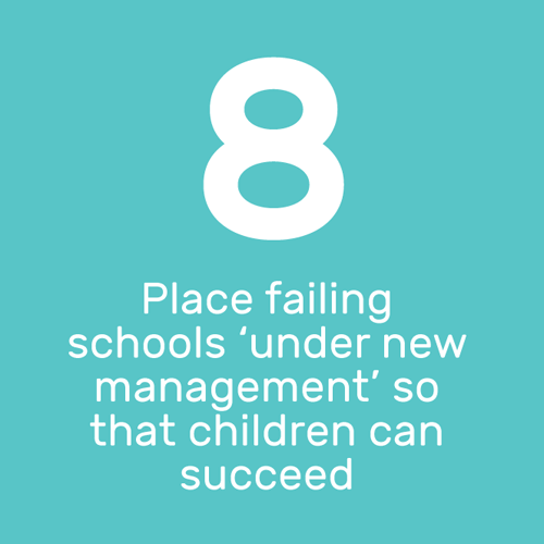 Place failing schools 'under new management' so that children can succeed