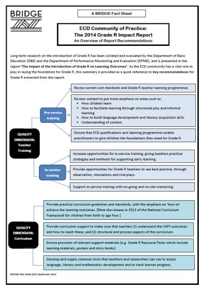 Fact Sheet screengrab