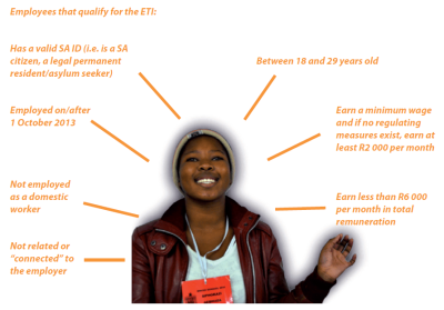 Website image for ETI